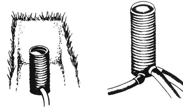 Схема размещения дренажных труб.  Смотровые колодцы из ПВХ труб Смотровые колодцы из ПВХ труб.  Ссылки по теме.