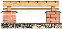 Схема обустройства деревянных полов в бане.